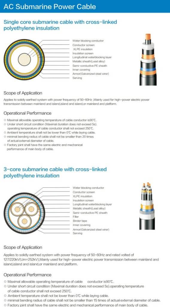 AC Submarine Power Cable